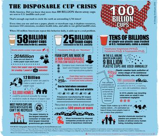 Cup_trash_infographic2